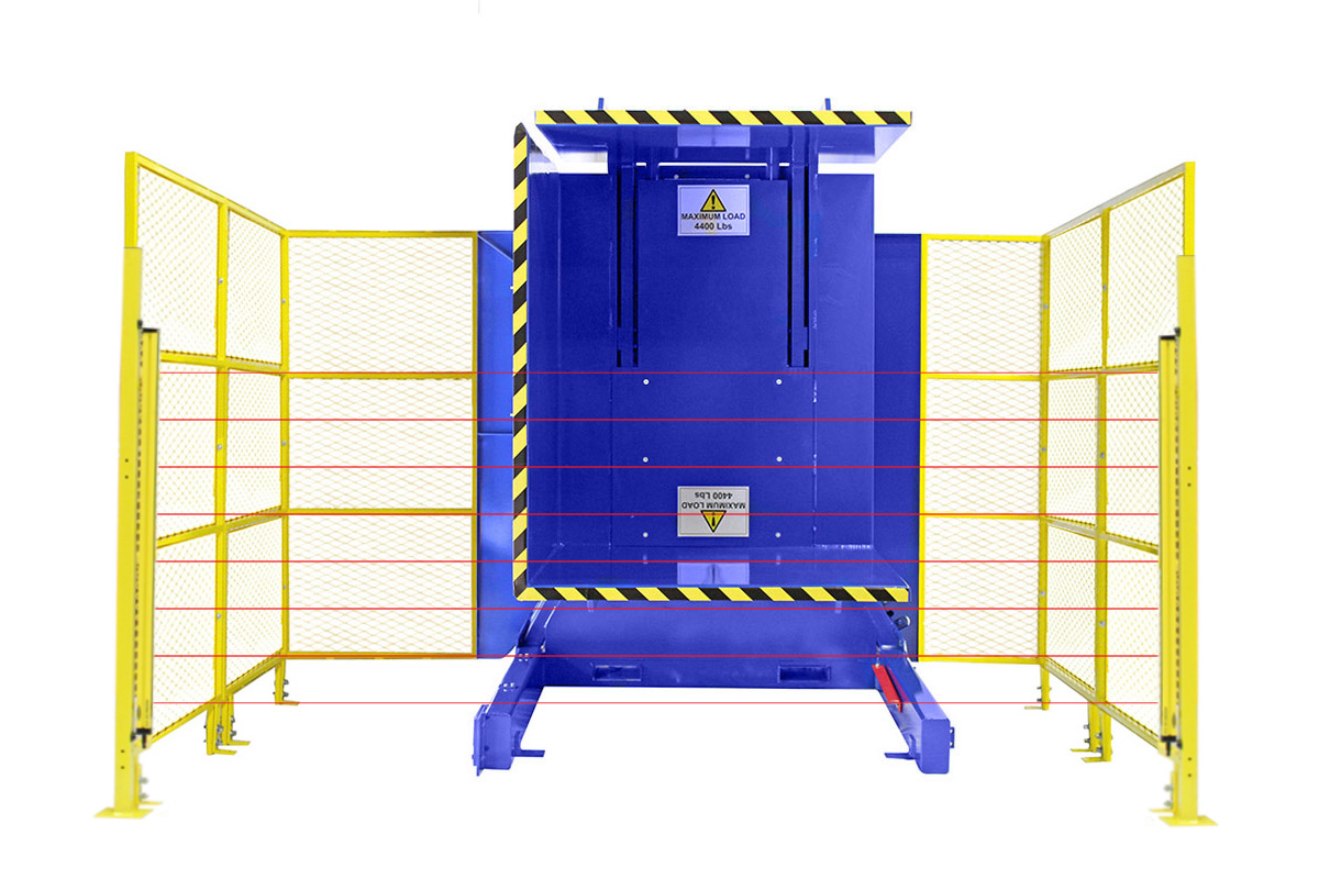 7. Single Clamp FS 1600 Push Button Control with High Style Guarding - Light Curtain Safety Package Pallet Inverter