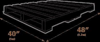 Standard Pallet Size