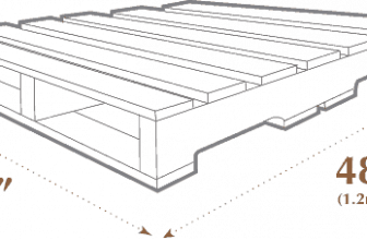 What Is The Standard Pallet Size?